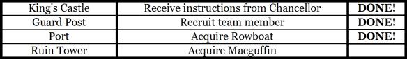 gs-development-checklist-003